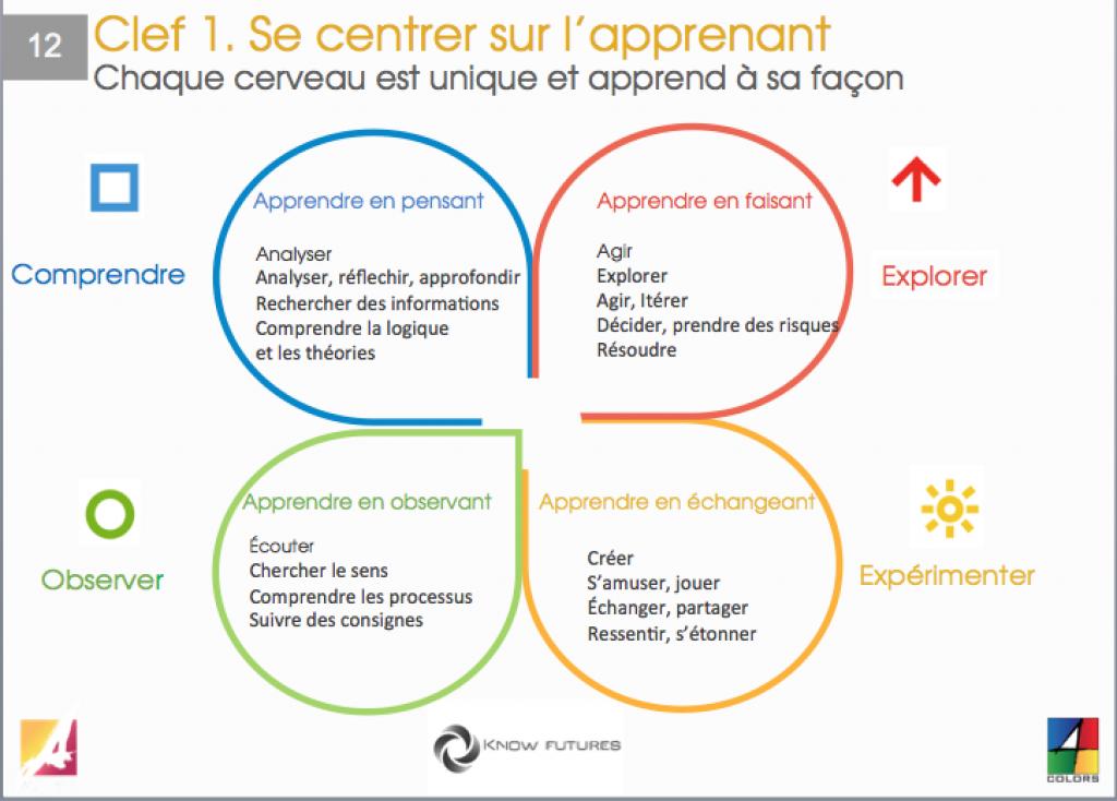 centrer_apprenant